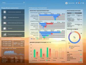 Программа Visiology как система технических решений | Esmynews